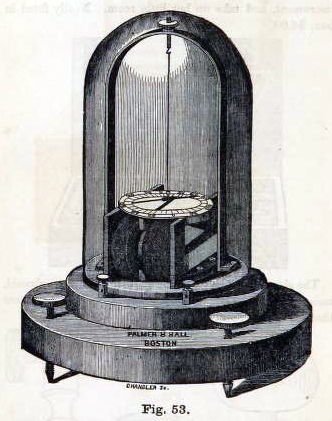 antique scientific illustration medical equipment galvanometer